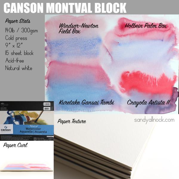 SandyAllnock 4CansonMontval