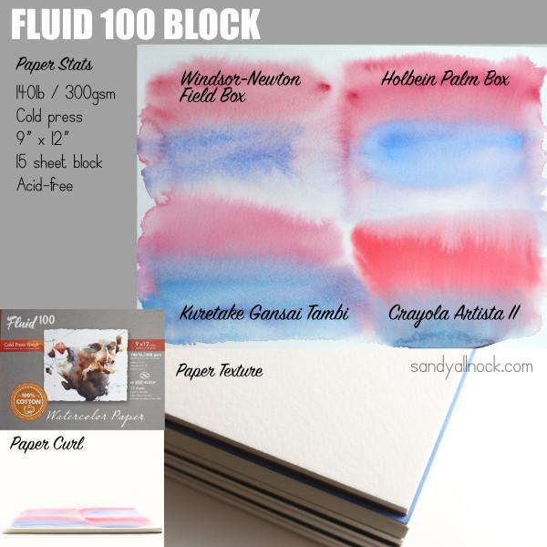 SandyAllnock 7Fluid100