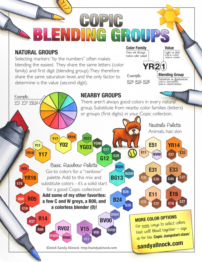 Copic Blending Groups Sandy Allnock